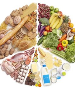 Alimentaires